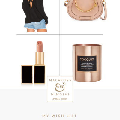 Currently Coveting :: November Edition