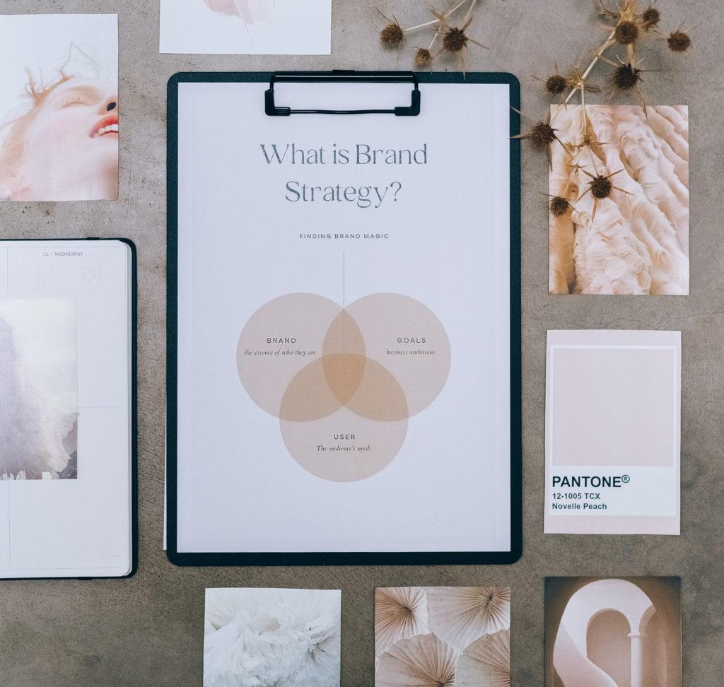 Semi-Custom Brand Design, Semi-custom Logos for Business, Semi-Custom Brand Templates